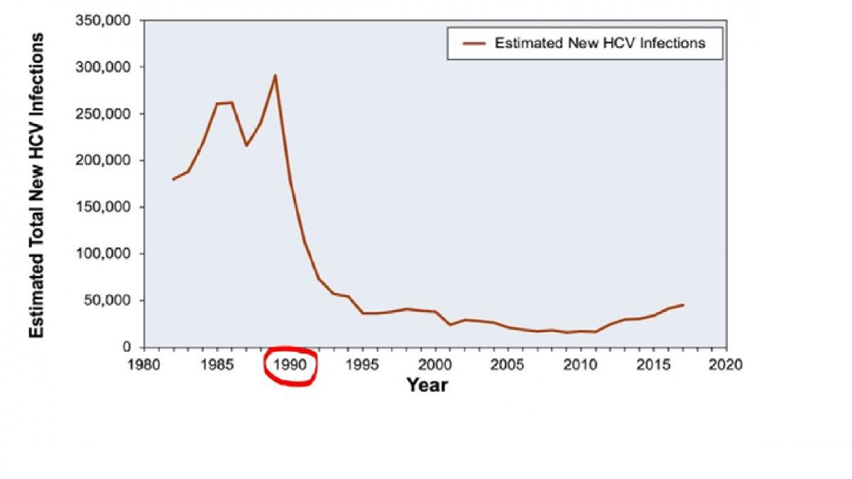 Infezioni Epatite C